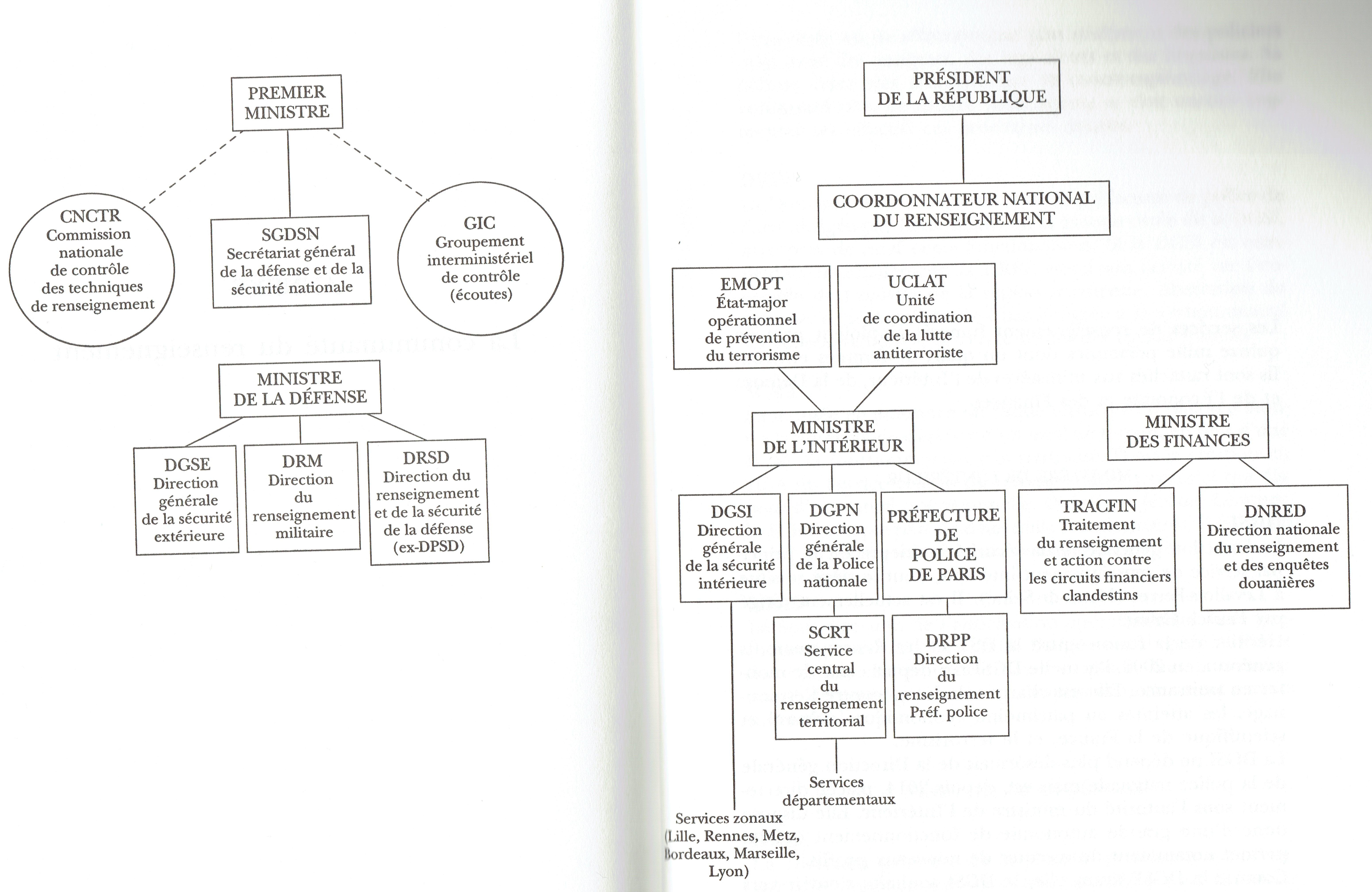 An Introduction To French Intelligence Agencies