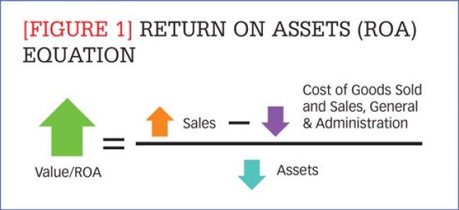 supplychain-segmentation_segmentation_ex1