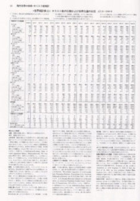 <世界統計表21>キリスト教の伝播および世界伝道の状況 AD30~2000年
