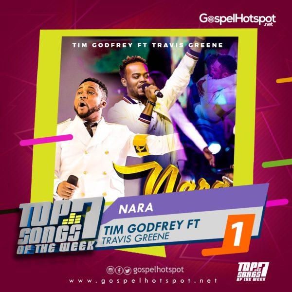 Top 7 Nigerian Gospel Songs Of The Week | 3rd Week Of Sept, 2018