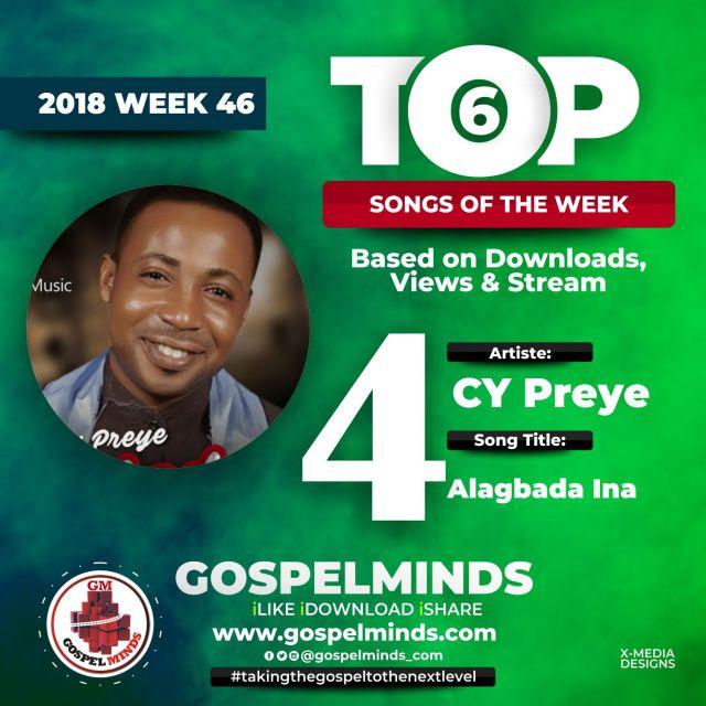No. 4 = Cy Preye – Alagbada Ina
