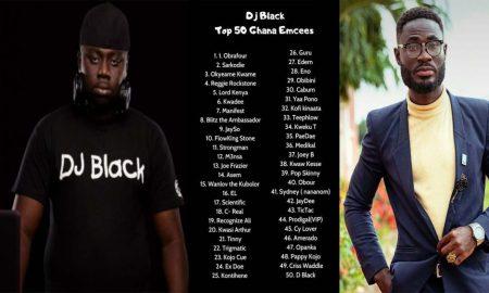 Dj Black and Entertainment Analyst