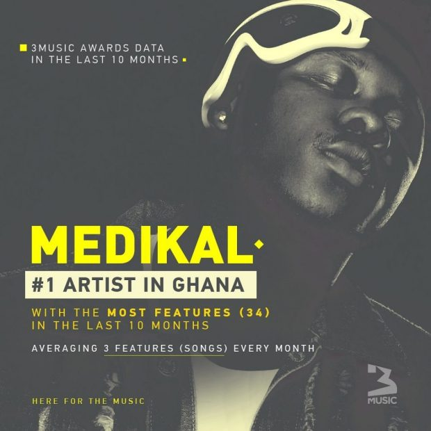Artiste With The Most Features In Ghana