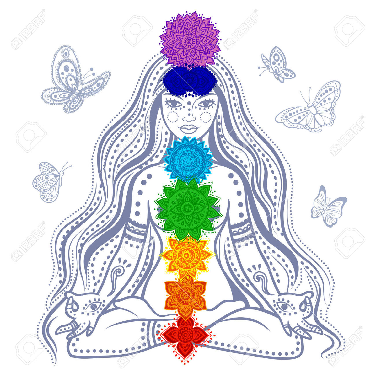 The Chakras & Their Functions • GOSTICA
