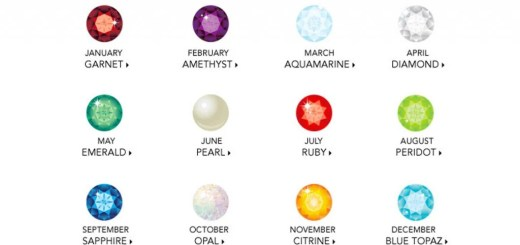 do-you-know-what-your-birthstone-means-it-reveals-secrets-about-your-personality
