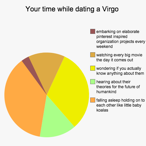 your-time-while-dating-a-virgo