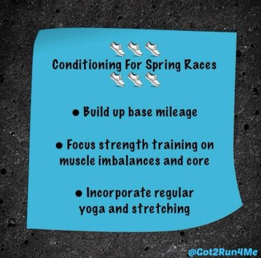 Conditioning For Spring Races via Got2Run4Me
