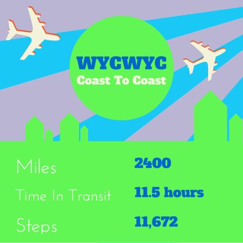 WYCWYC Coast to Coast