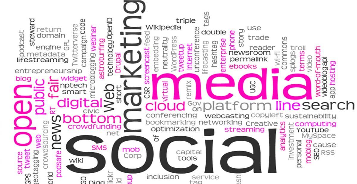 Contents of digital marketing [content marketing vs digital marketing]