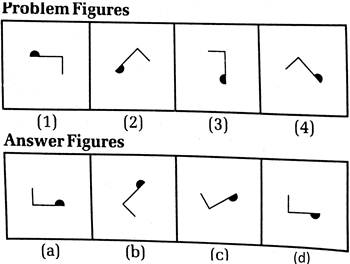 Non Verbal Intelligence Test 1 Online with Solved Answer