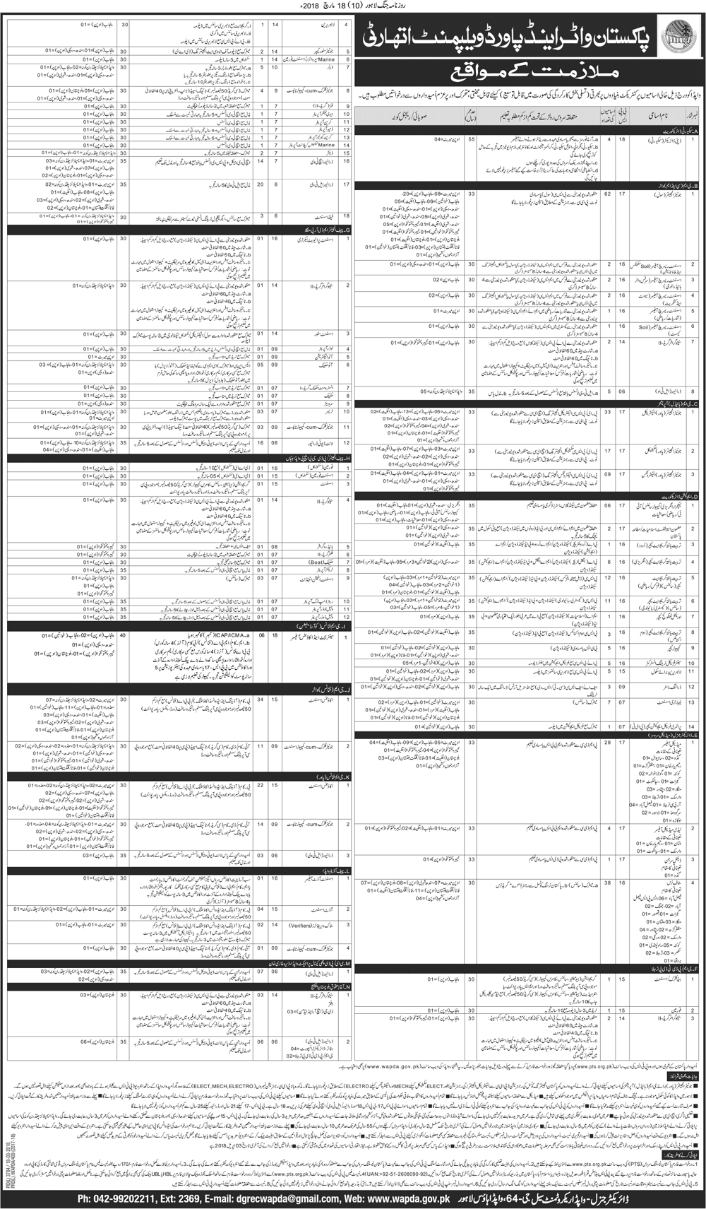 WAPDA Jobs 2019 Form Online Apply PTS Test Date Result