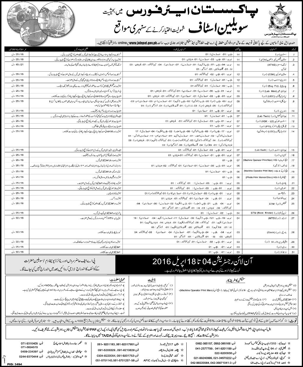 Join PAF as Civilian Staff Jobs 2017 Test Online