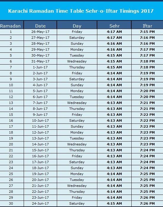 Ramadan 2020 Calendario.Top 10 Punto Medio Noticias Ahmedabad Ramadan Time Table 2018
