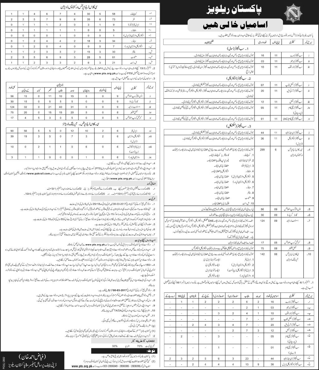 Pakistan Railway Jobs 2019 PTS Application Form Download