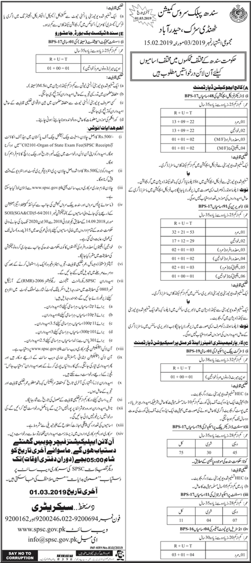 SPSC Education Department Sindh Jobs 2019 Apply Online