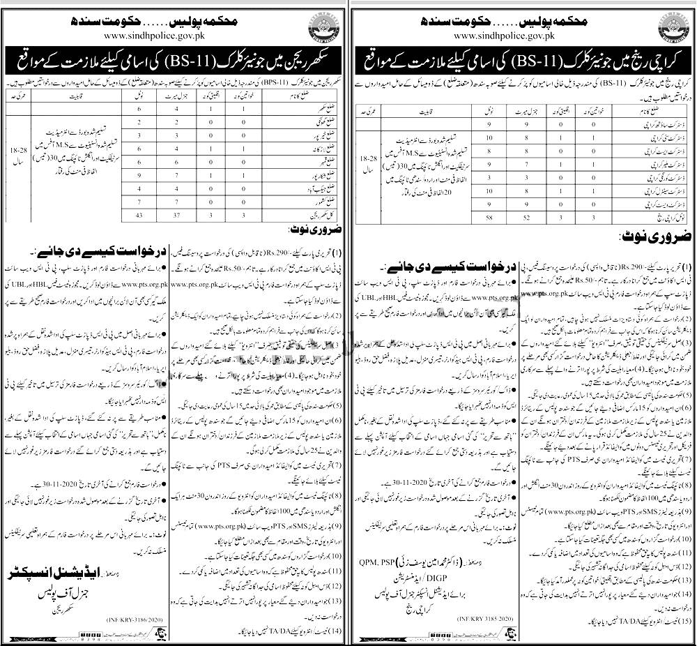 Sindh Police Department PTS Jobs 2020 Application Form