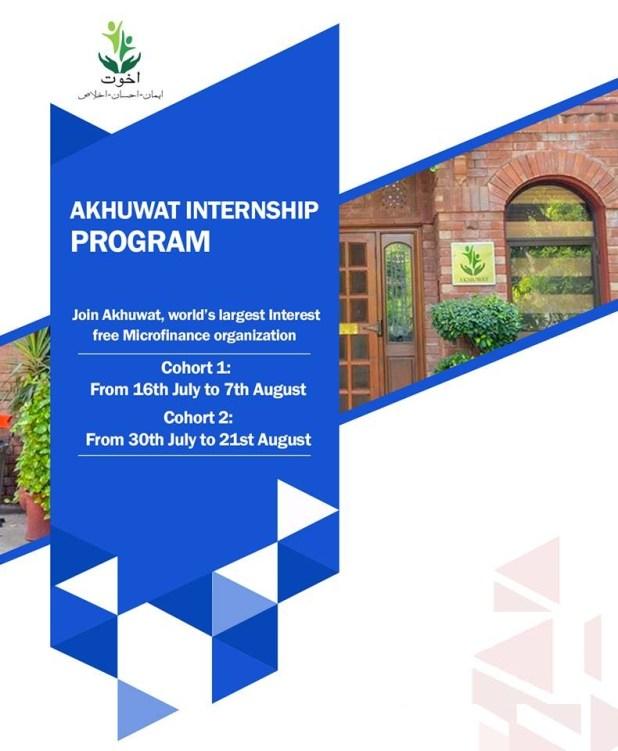 Akhuwat Internship Program 2021 Apply Online