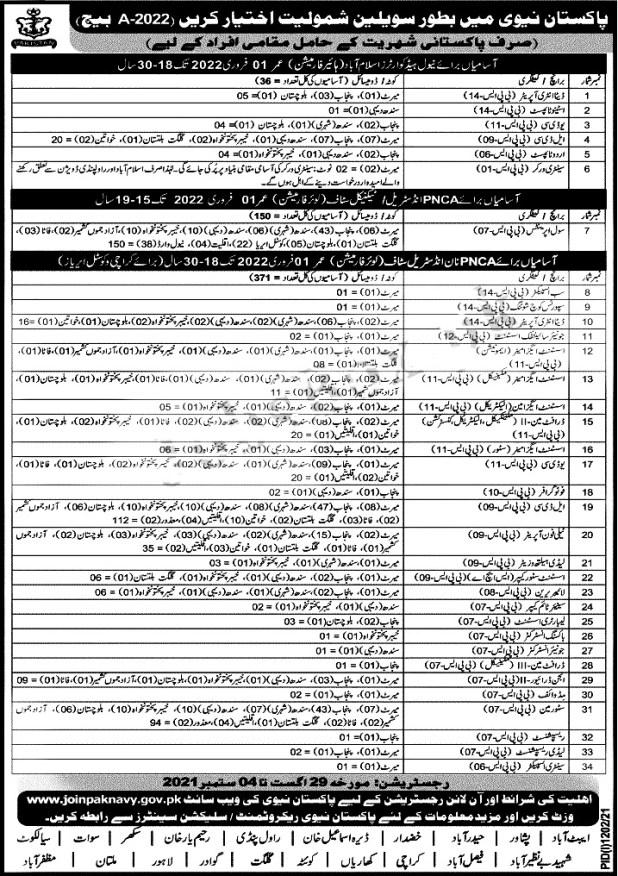 Join Pak Navy Jobs As Civilian 2021 Apply Written Test Preparation Online