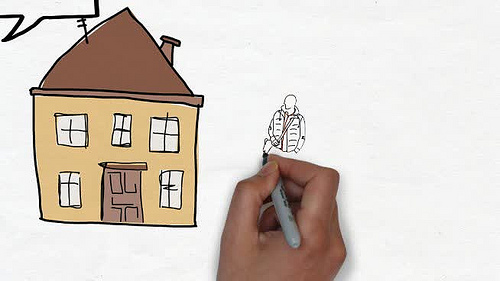 Internet Marketing for Real Estate photo