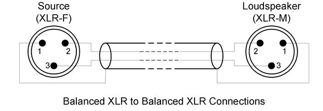 Balanced Xlr Wiring Diagram