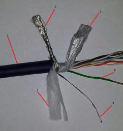 80116 cat 5 bstp 4x2xawg 26 19 pur patch cable flex conductive foil braid shield [ 1014 x 812 Pixel ]