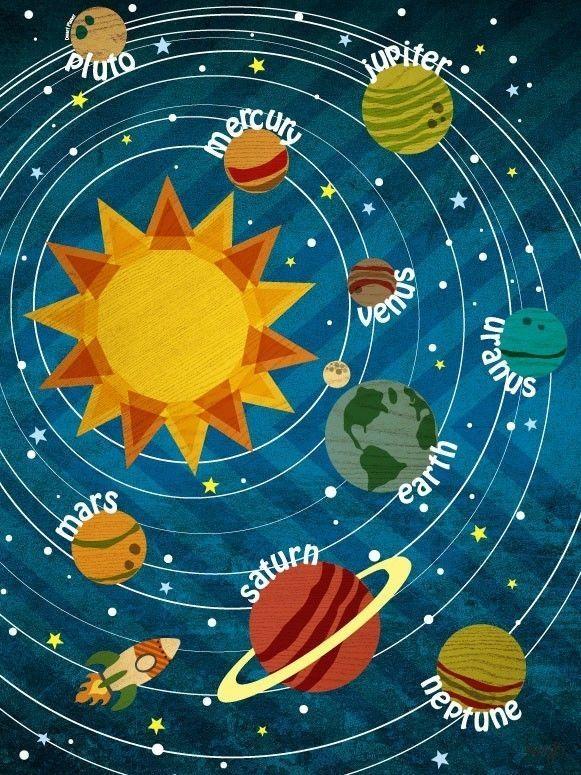 20 Inspirations Solar System Wall Art  Wall Art Ideas
