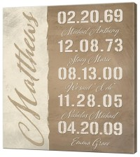 Personalized Last Name Wall Art | Wall Art Ideas