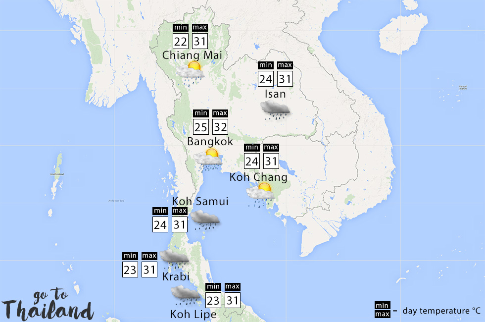What to expect of the weather in Thailand in October