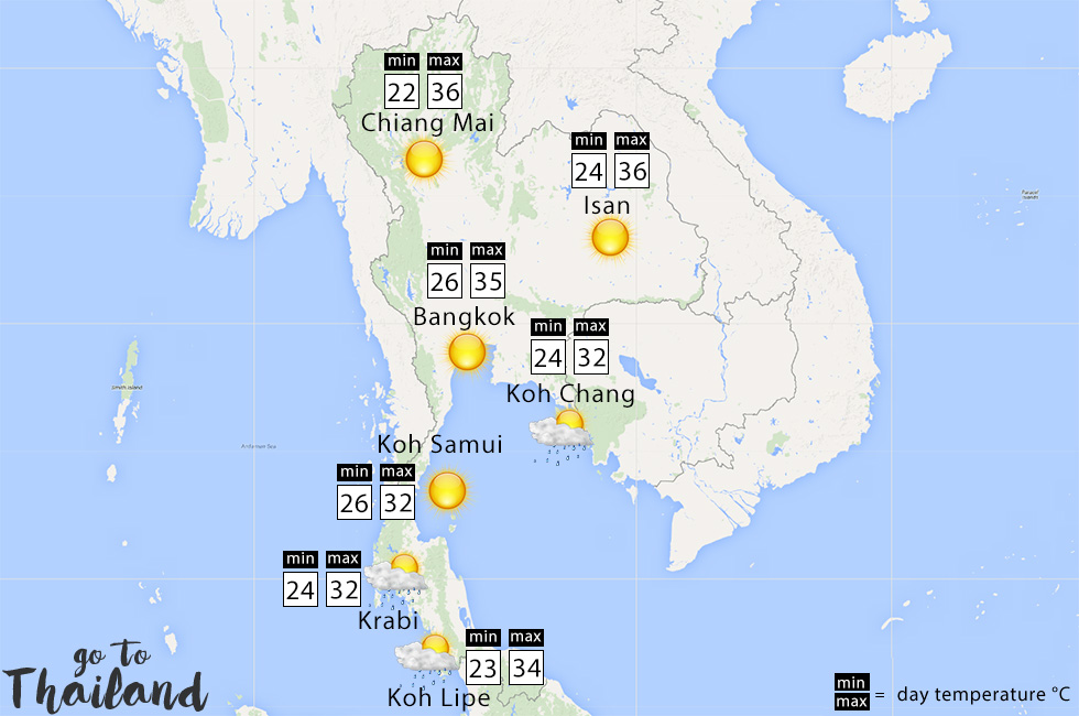 What to expect of the weather in Thailand in April
