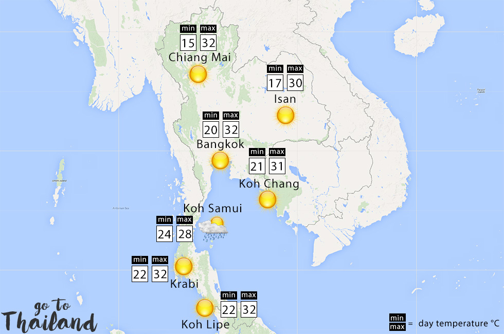 What to expect of the weather in Thailand in January