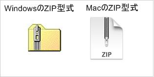 ZIP形式ファイルイメージ