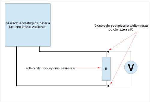 pomiar napięcia - równoległe podłączenie do obciążenia