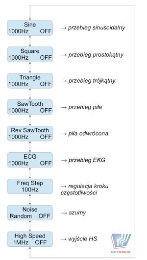 menu generatora DDS - funkcje