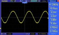 sinusoida f=91,24kHz