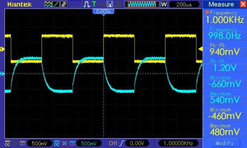 pomiar 4: regulacja tonów wysokich (sopranów) wartość minimalna