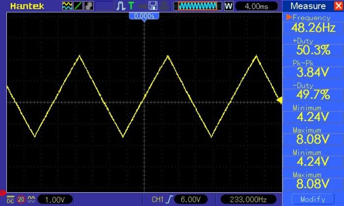 Sygnał trójkątny, częstotliwość minimalna