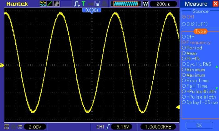 Modyfikowanie panelu pomiarów automatycznych