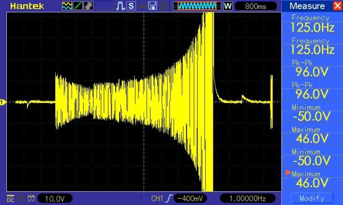 Funkcja przemiatania częstotliwości