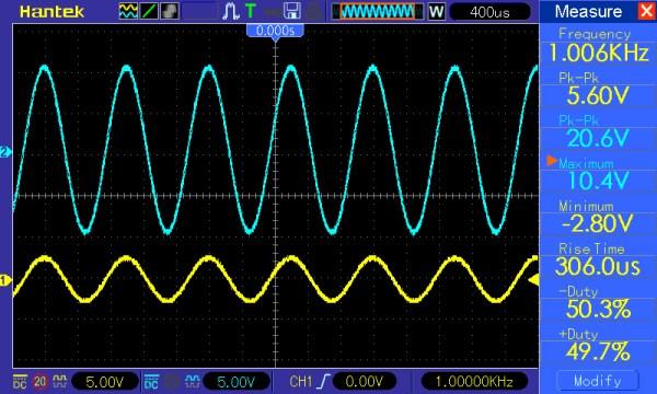 Pomiar 3: f=1kHz, amplituda=5V