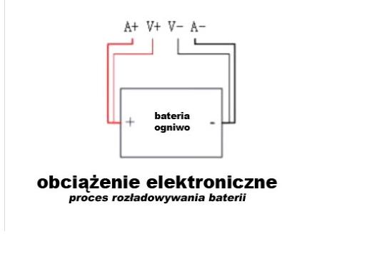 Proces rozładowywania baterii