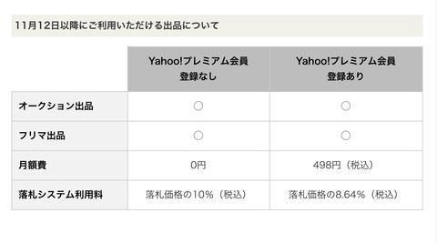 【朗報】ヤフオク、Yahoo!プレミアム会員登録不要でオークション出品が可能に
