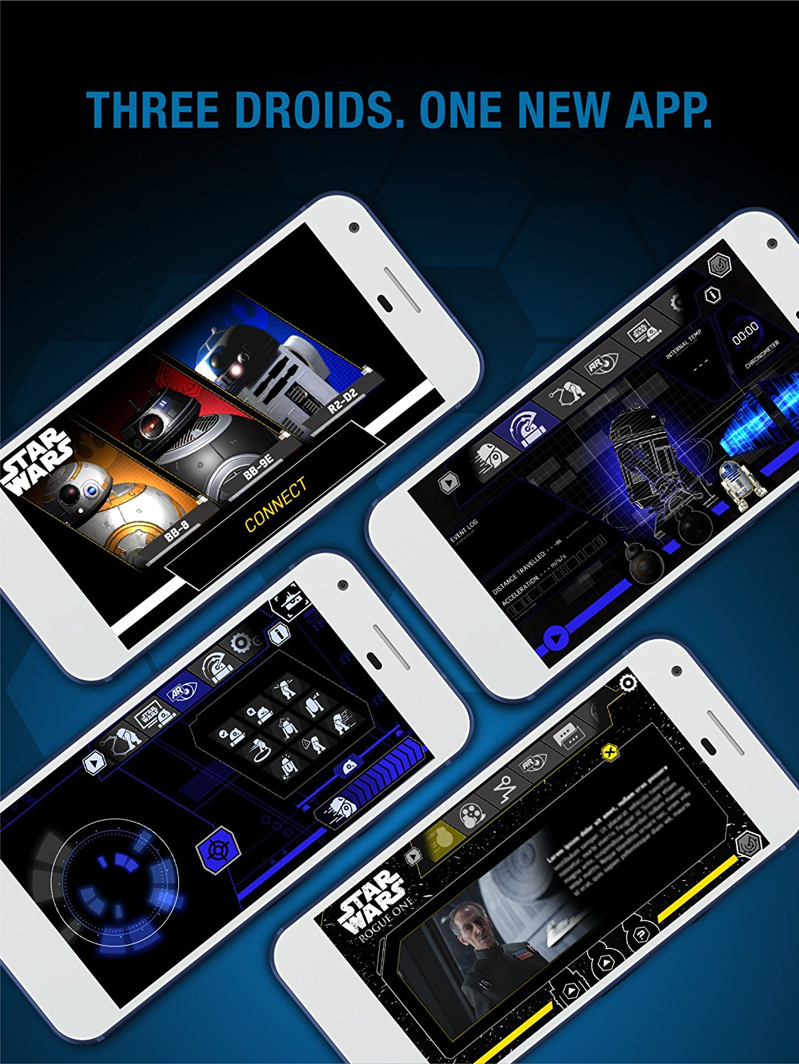 Application Sphero R2-D2 iOS android