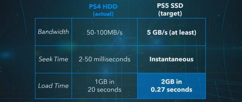 PS5-SSd