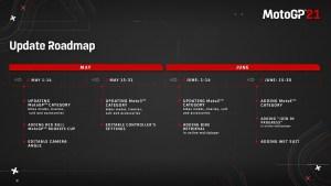 timeline MotoGP 21