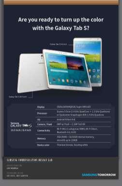 Samsung Super AMOLED infografia 6