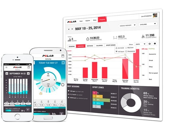 polar loop app web