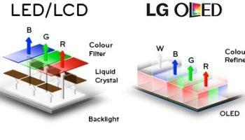 LED-vs-OLED