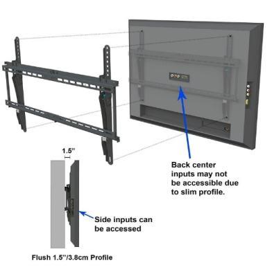 Hay que elegir la montura de pared adecuada para el tamaño de tu TV