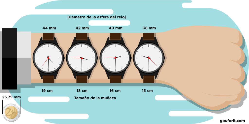 Cómo encontrar el tamaño de reloj perfecto para tu muñeca