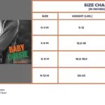 Baby Onesie Size Chart